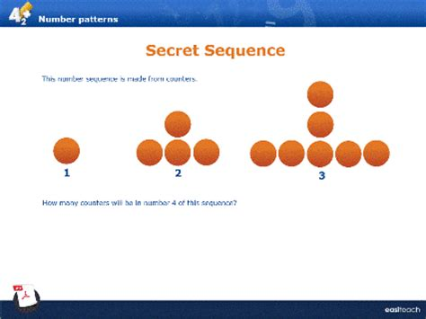 sequence pattern in math math patterns and sequences