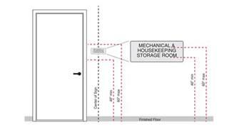 Handicap Bathroom Requirements Commercial Hotelsigns Com