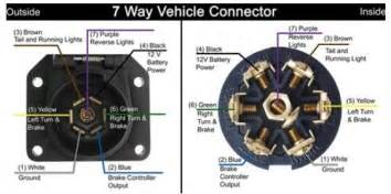 troubleshooting a pollak 7 way vehicle connector model 12 705 wiring malfunction etrailer