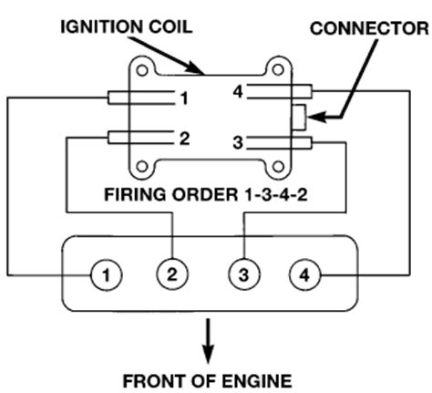 100 wiring diagram for a 1997 dodge ram 2500