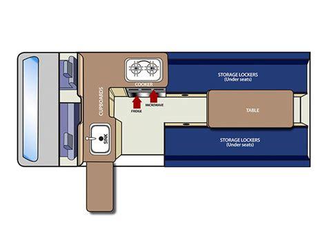 Kitchen Layout Guide kuga campervan hire australia travellers autobarn