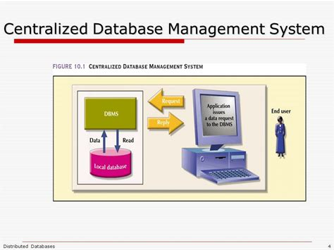 online tutorial database management system distributed database management systems ppt video online
