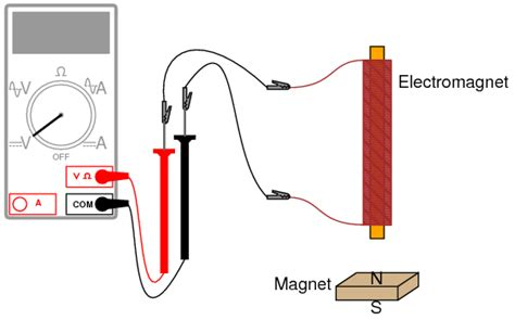 what is inductance breakpoint test lessons in electric circuits volume vi experiments chapter 2