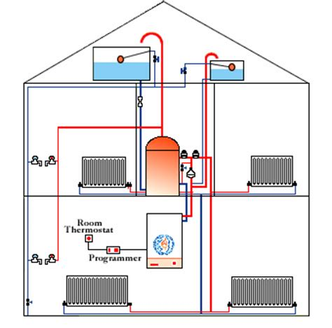Alternative Home Heating Methods Alair Homes Home Heating Design