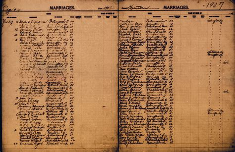 Kenton County Marriage Records For More Info On The Individuals Below July 11 1907
