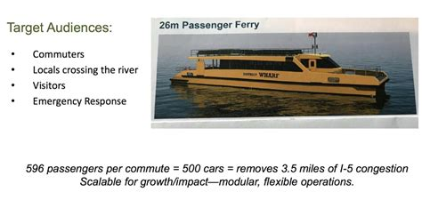 ferry boat portland oregon momentum builds for carfree river ferry service between