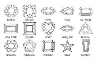 Cushion Cut Diamond Chart Image Gallery Gemstone Shapes