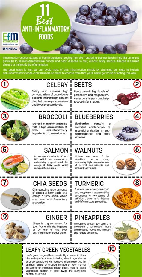 best medicine for inflammation 11 best anti inflammatory foods what foods are anti