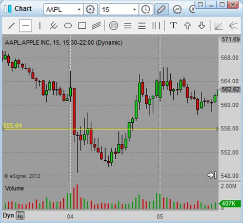 pattern day trading strategies two intra day trading strategies simple stock trading