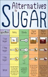 healthy alternatives sugar alternatives measurement chart helpful hints