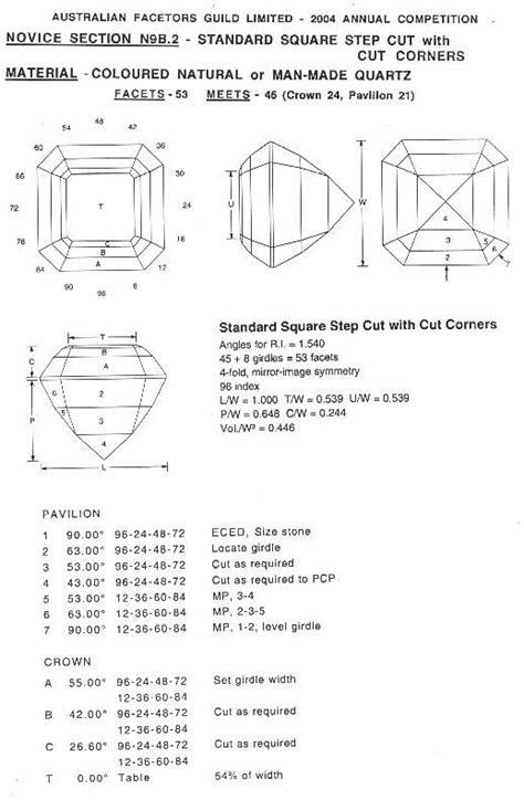 faceting diagrams cut faceting diagrams wiring diagram