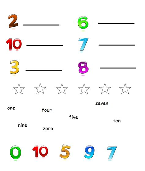 numeri in lettere inglese i numeri da 1 a 10 schede didattiche inglese