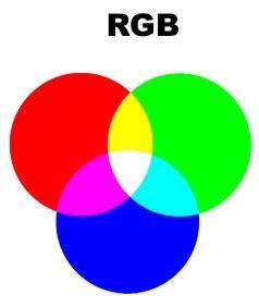 color picker rgb color picker color converter rgb hsl cmyk hex