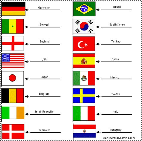 flags of the world names and pictures pictures all flags world their names
