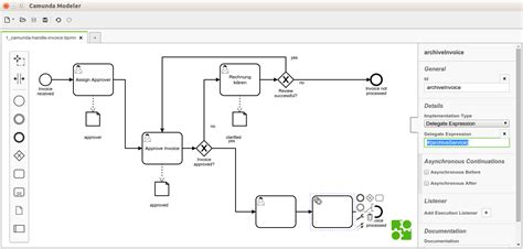 workflow modeler bpmn diagram image collections how to guide and