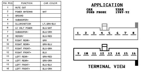 2003 ford explorer subwoofer wiring diagram ford explorer