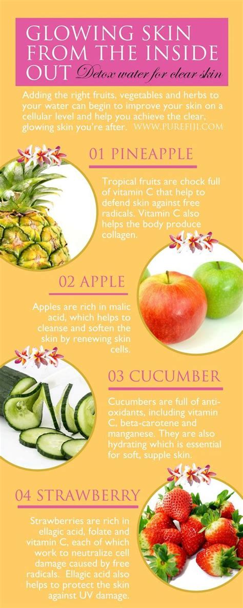 Does Detox Water Help With Acne by 17 Best Ideas About Clear Skin Detox On Acne