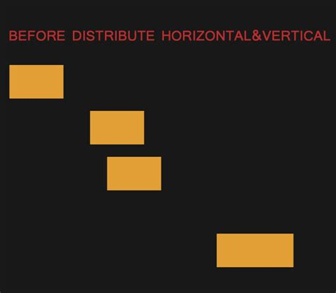 difference between vertical and horizontal layers difference between vertical layers and horizontal layers