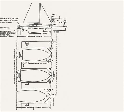 wake boat dimensions king harbor marina boat slips