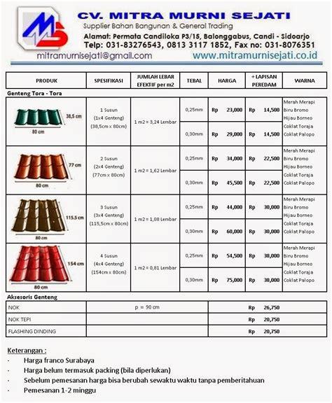 Genteng Metal Multiroof Berpasir multi roof surya roof surabaya daftar harga genteng metal