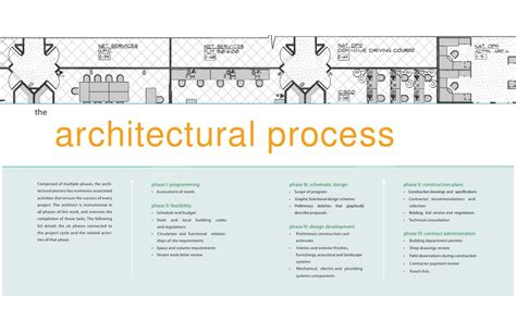 Interior Design Computer Program Norman Glavas Architects Catalog