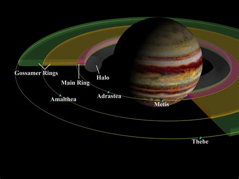 how many rings of saturn nasa jupiter s ring formation theories confirmed