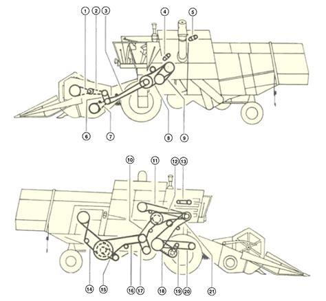 combine harvester parts diagram drive elements combine claas consul agrodoctor eu