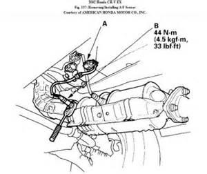 2004 honda crv oxygen sensor replacement check engine lig