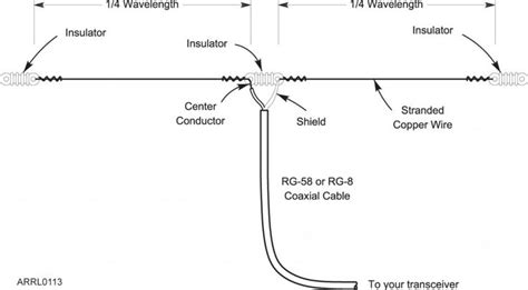 how antenna diode works 17 best ideas about dipole antenna on ham radio antenna ham radio and ham radio test