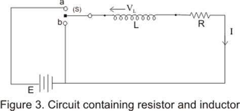 an inductor is connected across an oscillating emf the peak current through the inductor is 2 0 a growth and decay of current in l r circuit inductance