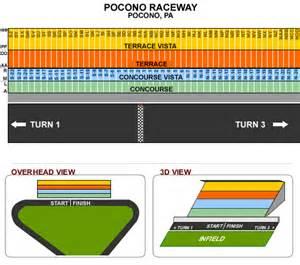 5 pocono raceway seating chart cashier resumes