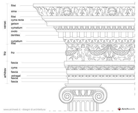 cornici dwg ordini architettonici colonne e capitelli disegni dwg