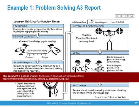 sle a3 problem solving report a3 report template inspiration documentation