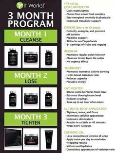 Ultimate Detox Month Acid Reflux by 1000 Ideas About It Works On It Works Global