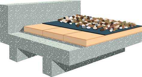 rubber sts toronto roofing ballast home aluminum ballast solar panel