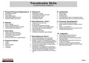 Resume Skills Layout 13 Best Transferable Skills Images On Career