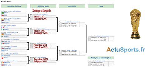 Calendrier Demi Ligue Des Chions 2016 Pronostics Sur Les Quarts De Finale Du Mondial 2014