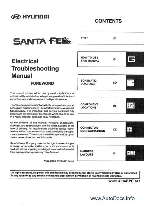 how to download repair manuals 2009 hyundai santa fe parental controls hyundai santa fe repair manual order download