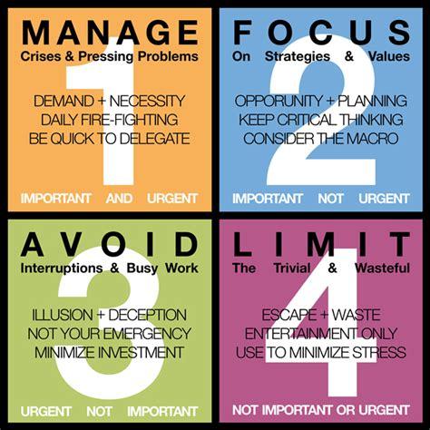 covey quadrants template time management matrix printable calendar template 2016
