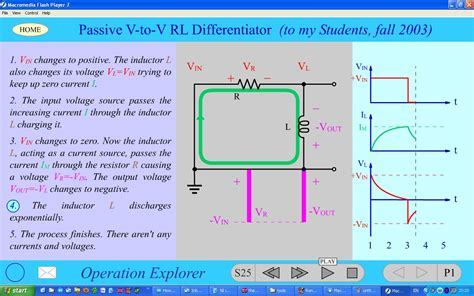 what is working of inductor how does an inductor work why is its behavior so