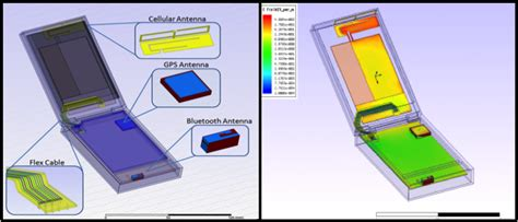 Antenna Design Engineer by Semiconductor Engineering Antenna Design Grows Up