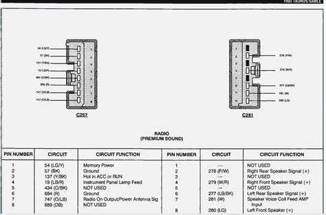 86 ford taurus wiring diagram free picture wiring