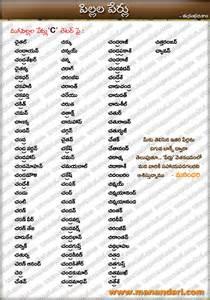 baby boys c letter names manandari official website