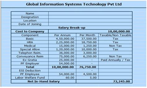 Salary For Mba In Human Resources by Description Definition And More From The Free Html