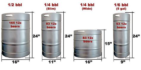 keg of coors light cost how much does a keg of bud light cost iron blog