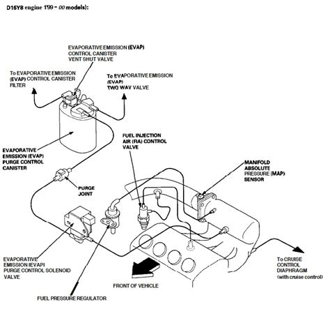 d15b vtec engine diagram b18a1 engine diagram wiring