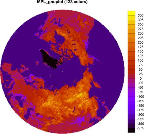 gnuplot colors mpl gnuplot color table