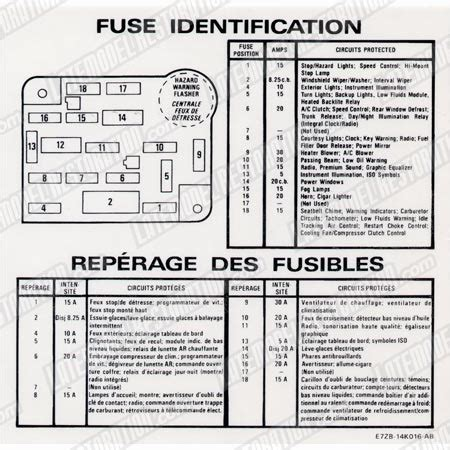 mustang fuse id decal   lmrcom