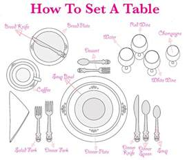 How To Set A Dinner Table | how to set a dining table cutlery roselawnlutheran