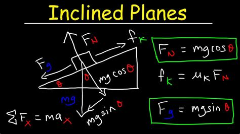 Physics Incline by Inclined Plane Physics Basic Introduction Normal